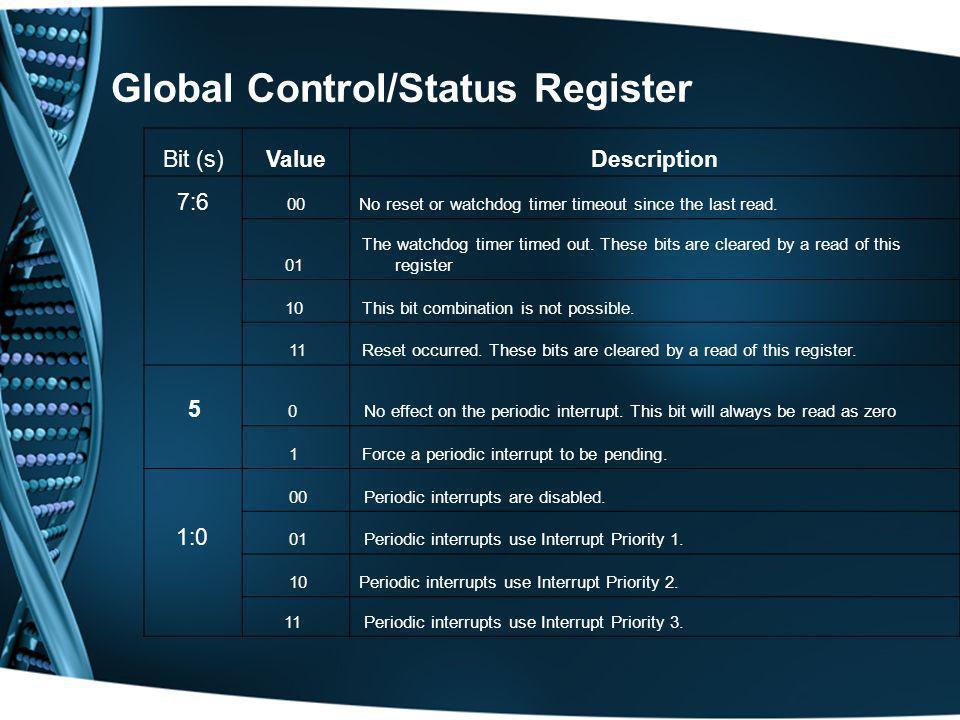 Global Control/Status Register
