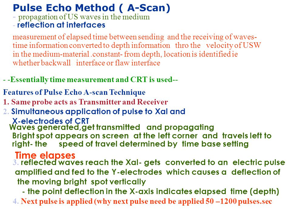 Pulse Echo Method ( A-Scan) - propagation of US waves in the medium