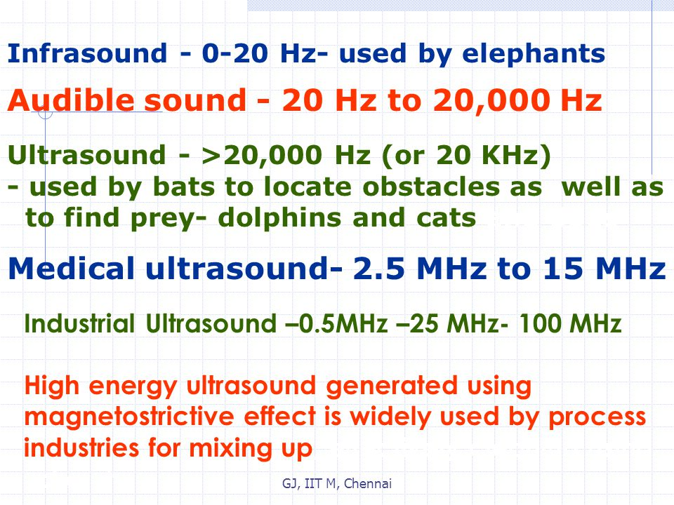 Medical ultrasound- 2.5 MHz to 15 MHz