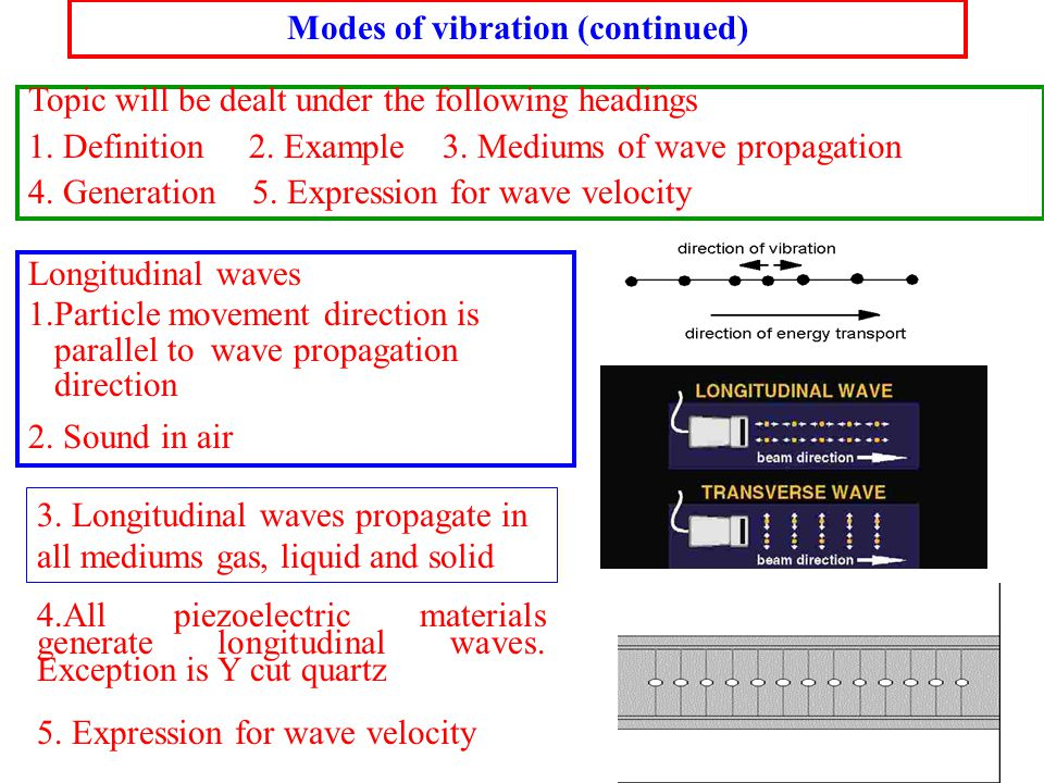 Modes of vibration (continued)