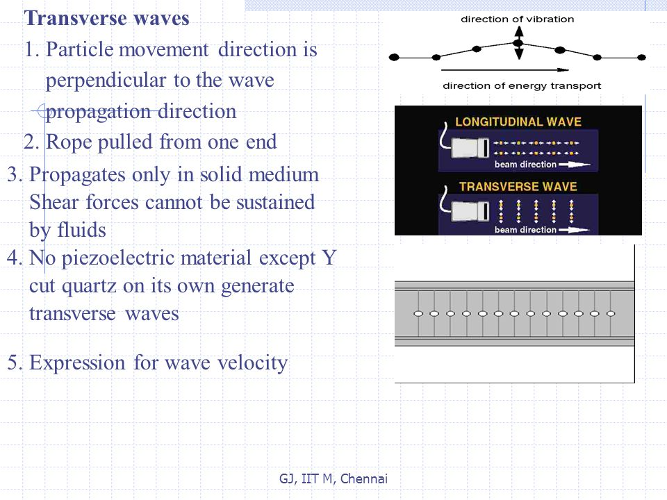 1. Particle movement direction is perpendicular to the wave