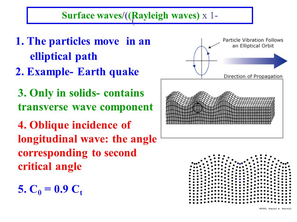 Surface waves/((Rayleigh waves) x 1-