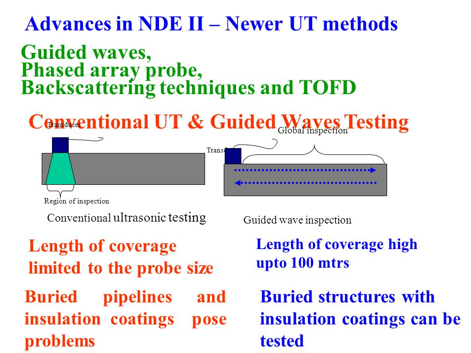 Advances in NDE II – Newer UT methods
