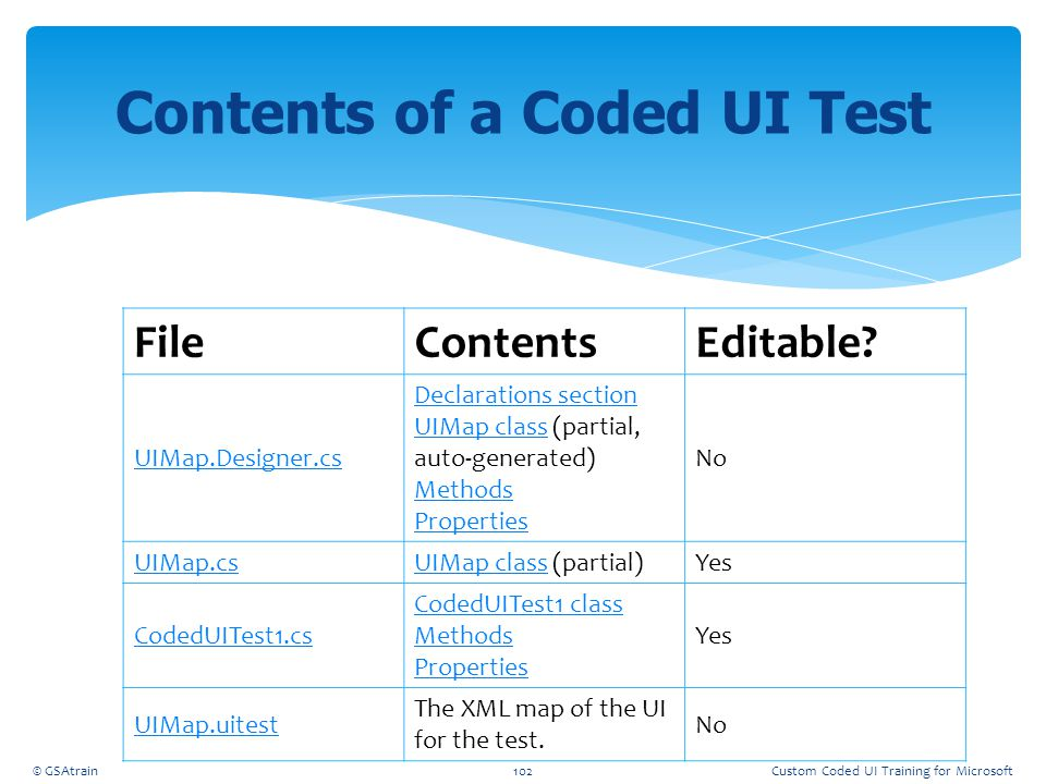 Contents of a Coded UI Test
