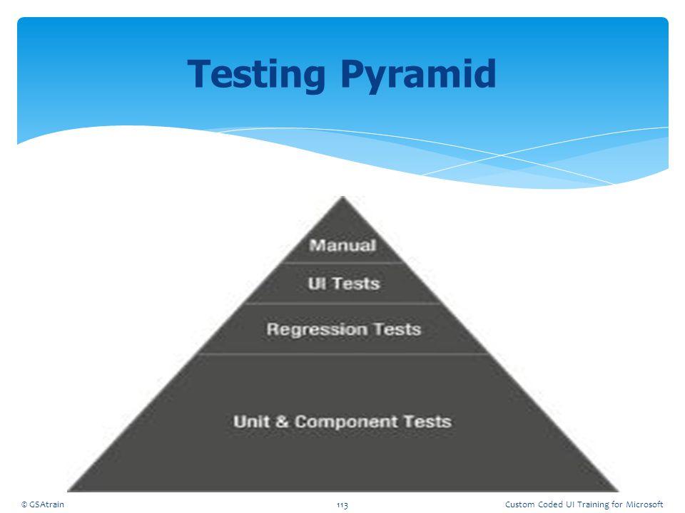 Testing Pyramid Coded UI Testing October, 2012 © GSAtrain
