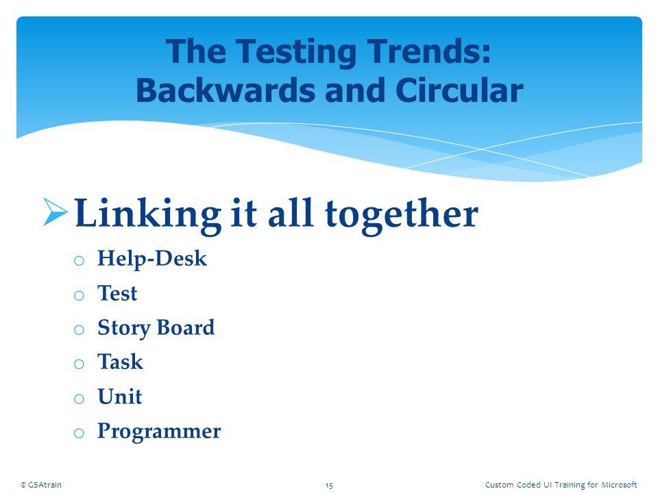 The Testing Trends: Backwards and Circular