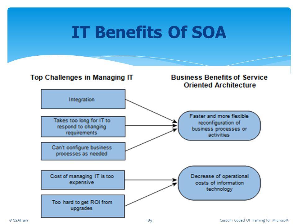 IT Benefits Of SOA Coded UI Testing October, 2012 © GSAtrain