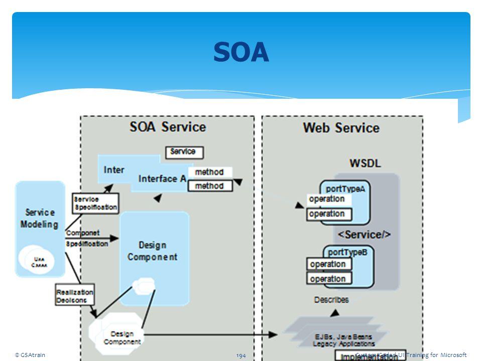 SOA Coded UI Testing October, 2012 © GSAtrain