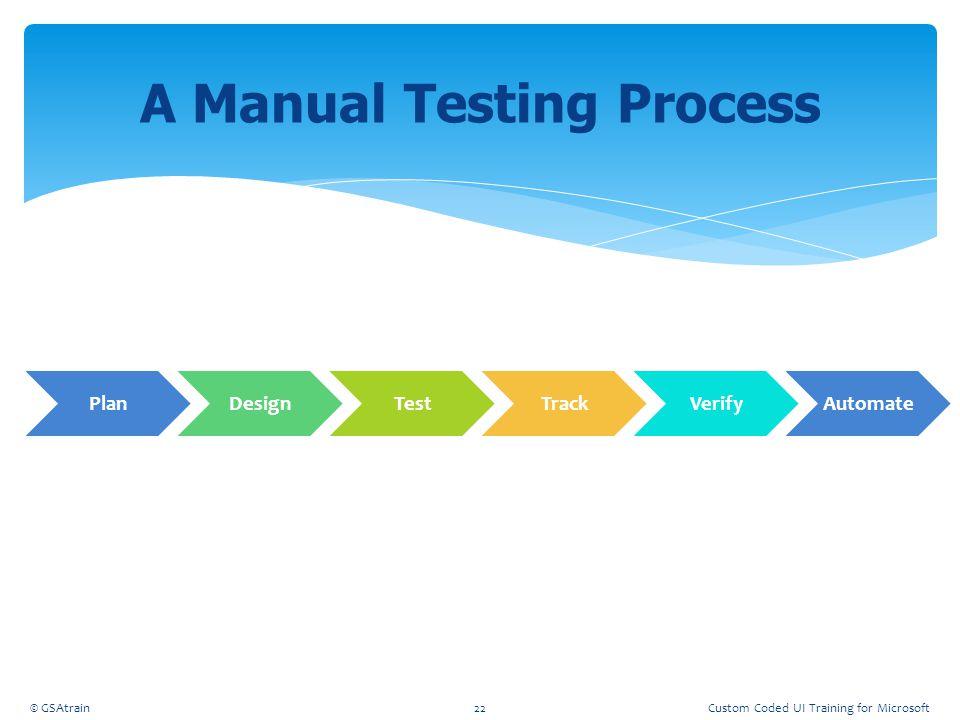 A Manual Testing Process