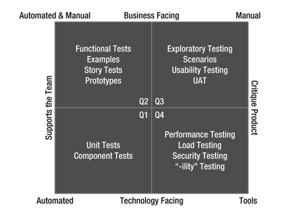 Coded UI Testing October, 2012 © GSAtrain