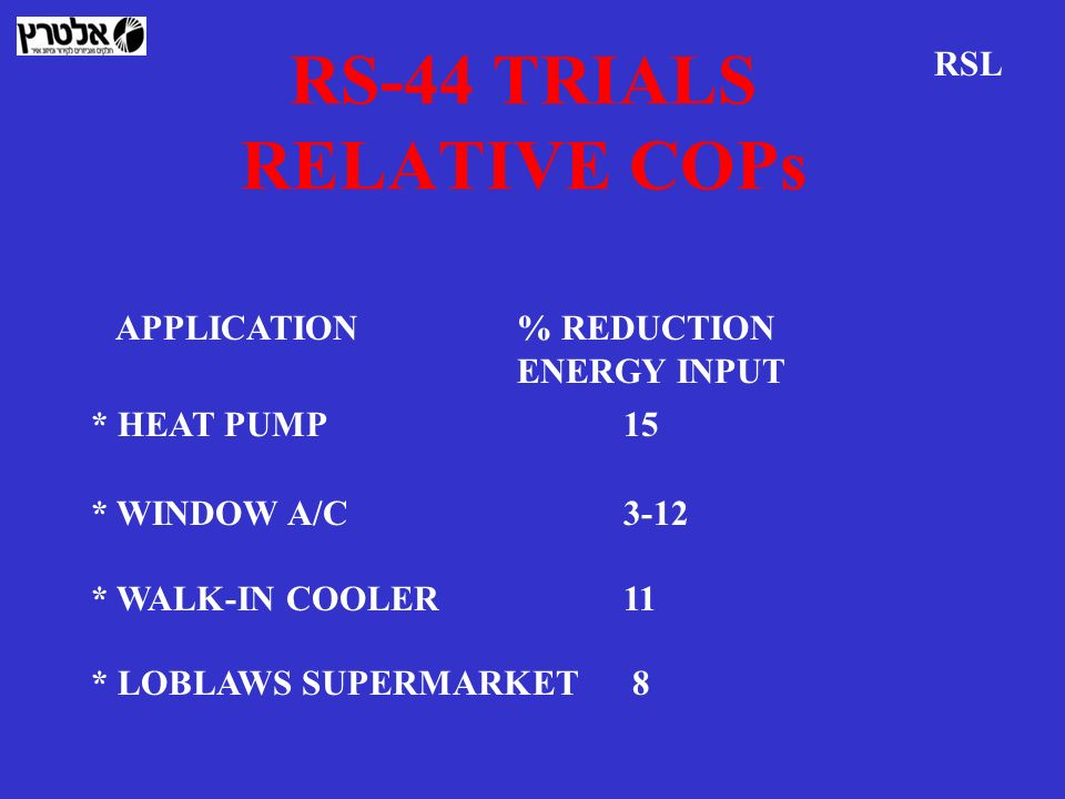 RS-44 TRIALS RELATIVE COPs
