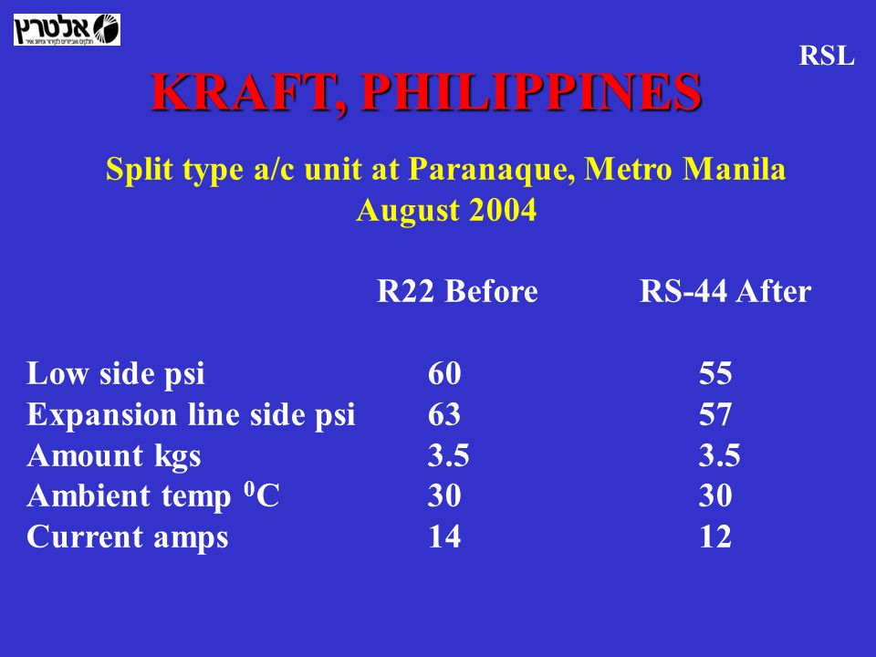 Split type a/c unit at Paranaque, Metro Manila