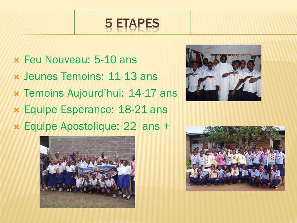 5 etapes Feu Nouveau: 5-10 ans Jeunes Temoins: 11-13 ans