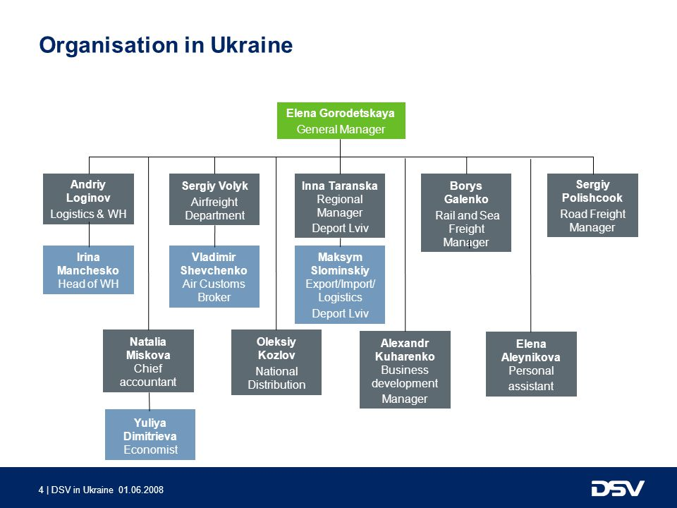 Organisation in Ukraine