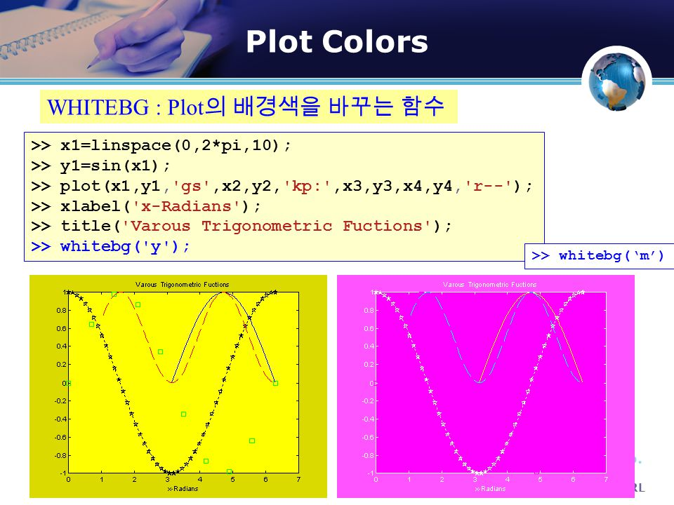 Plot Colors WHITEBG : Plot의 배경색을 바꾸는 함수