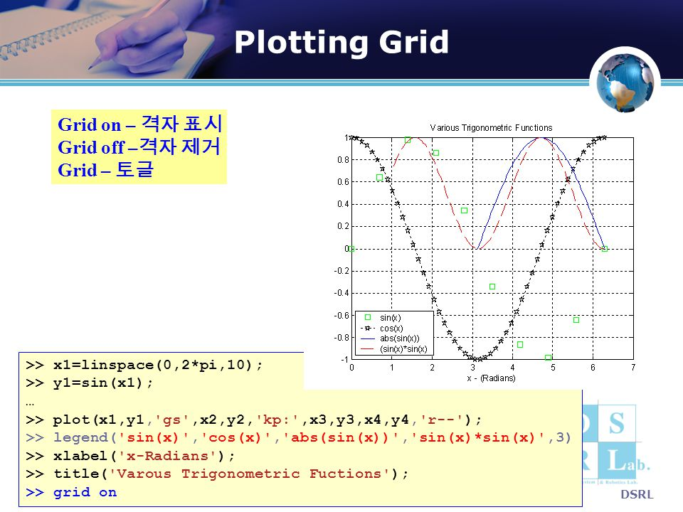 Plotting Grid Grid on – 격자 표시 Grid off –격자 제거 Grid – 토글