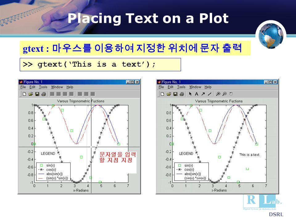 Placing Text on a Plot gtext : 마우스를 이용하여 지정한 위치에 문자 출력