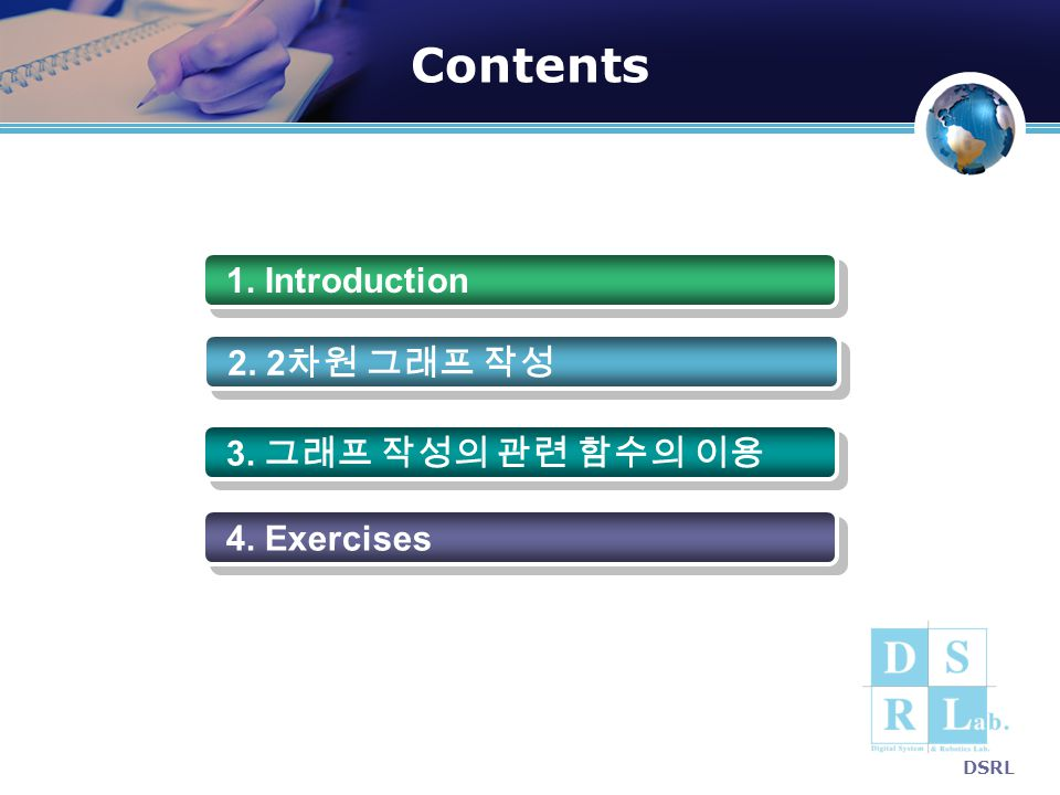 Contents 1. Introduction 2. 2차원 그래프 작성 3. 그래프 작성의 관련 함수의 이용