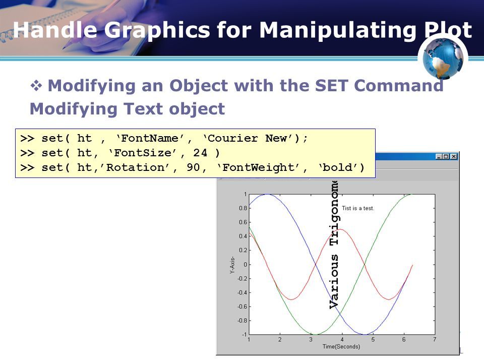 Handle Graphics for Manipulating Plot