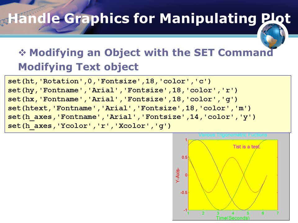 Handle Graphics for Manipulating Plot