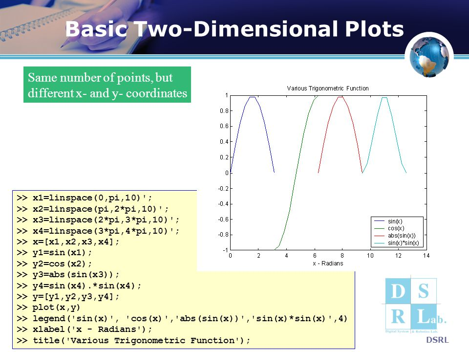 Basic Two-Dimensional Plots