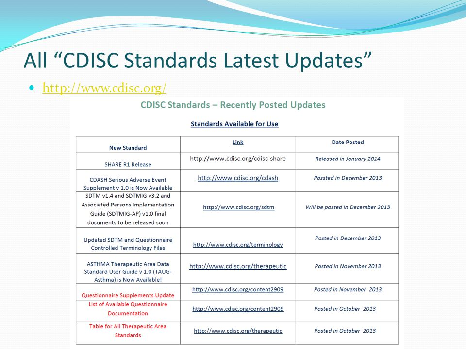 All CDISC Standards Latest Updates