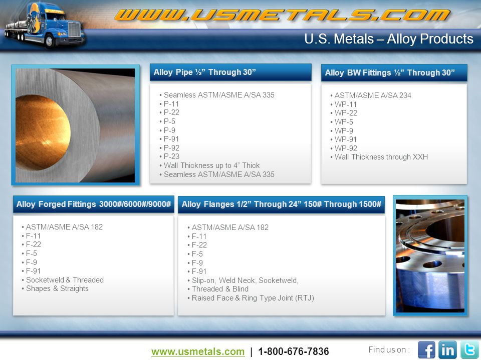 U.S. Metals – Alloy Products