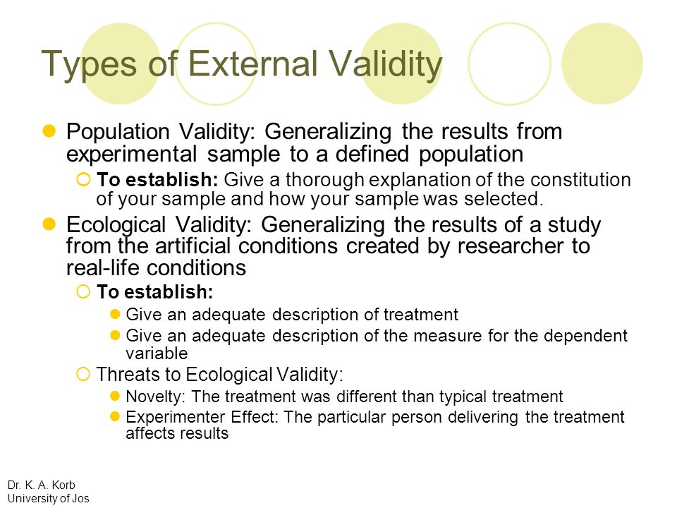 Types of External Validity