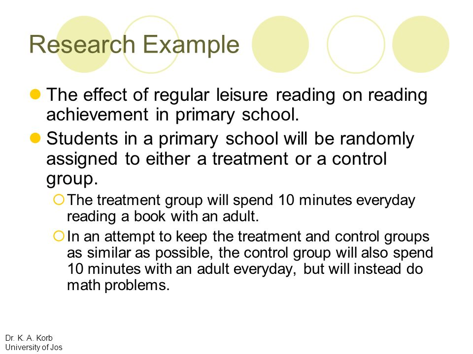 Research ExampleThe effect of regular leisure reading on reading achievement in primary school.