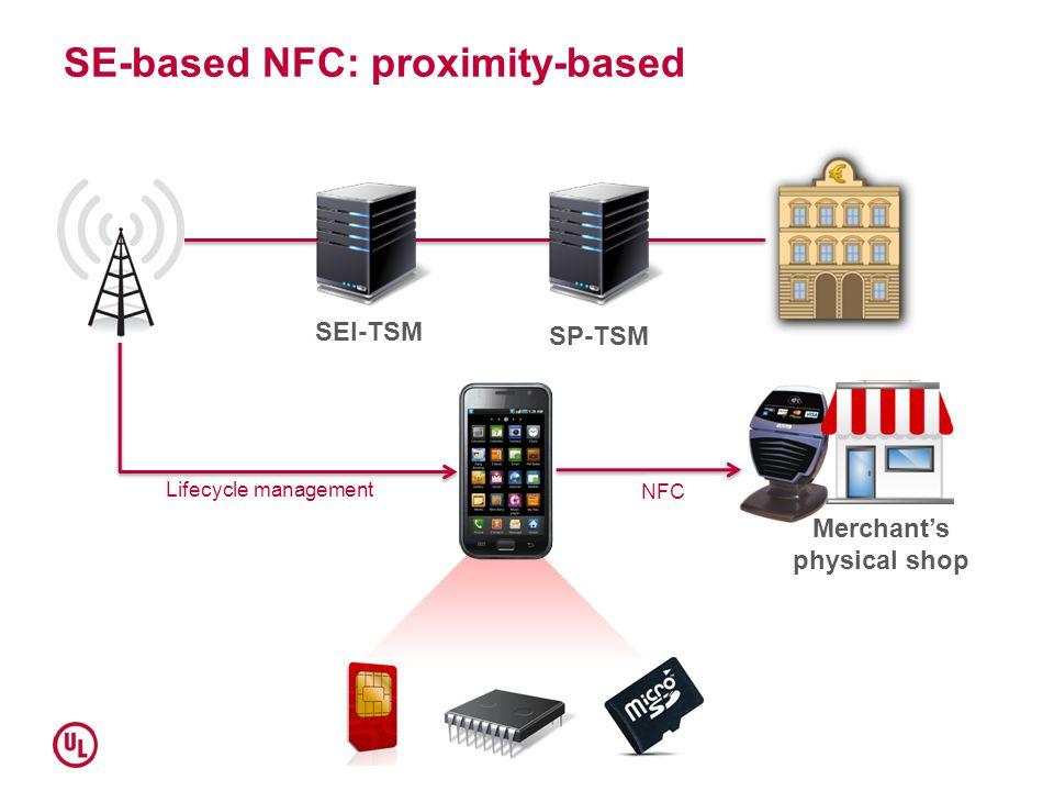 SE-based NFC: proximity-based
