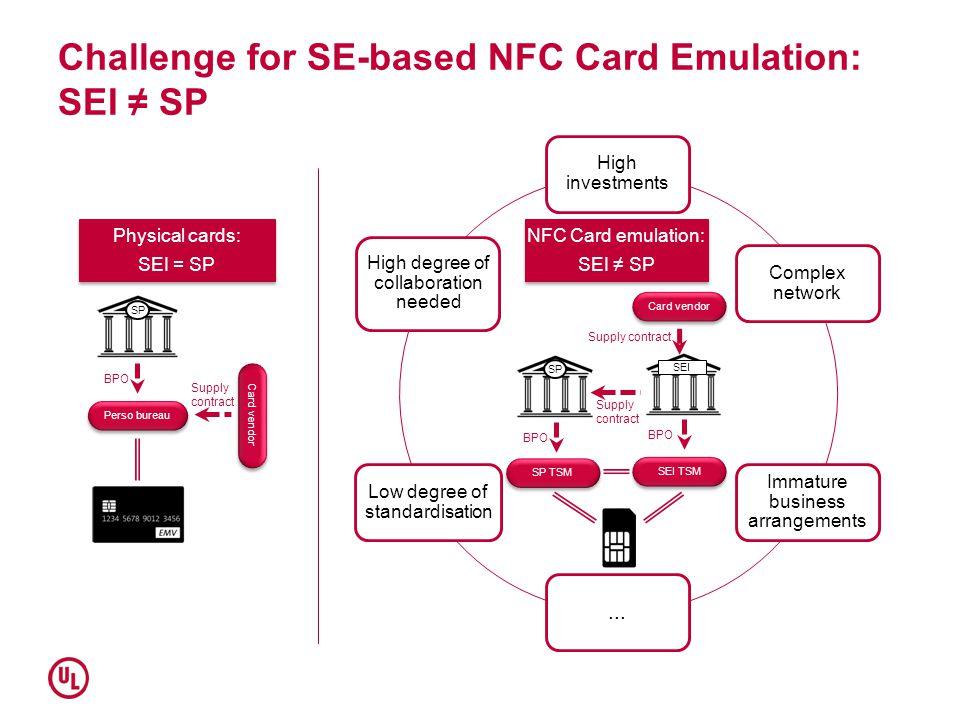 Challenge for SE-based NFC Card Emulation: SEI ≠ SP