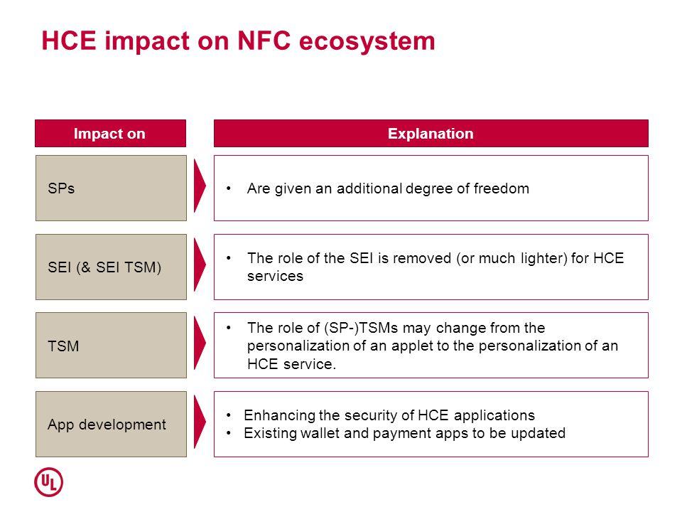 HCE impact on NFC ecosystem