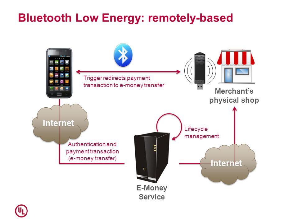 Bluetooth Low Energy: remotely-based