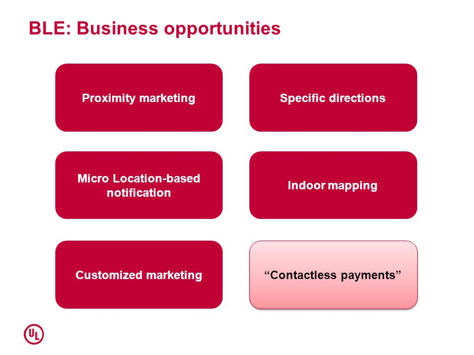 BLE: Business opportunities