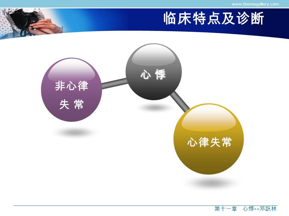 www.themegallery.com 临床特点及诊断 心 悸 非心律 失 常 心律失常 第十一章 心悸--邓跃林