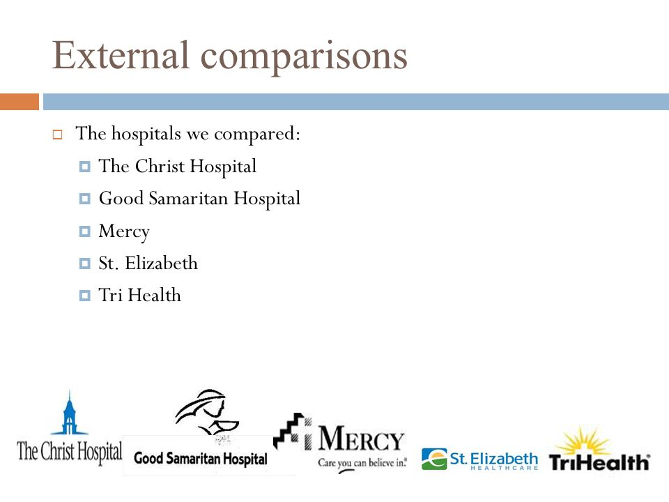 External comparisons The hospitals we compared: The Christ Hospital