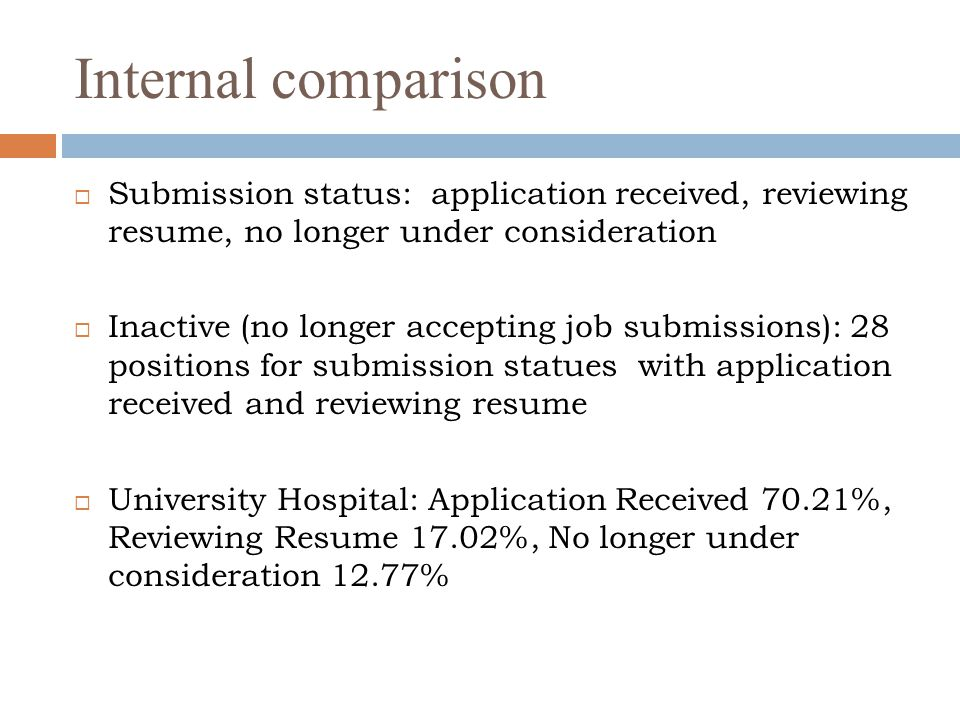 Internal comparison Submission status: application received, reviewing resume, no longer under consideration.