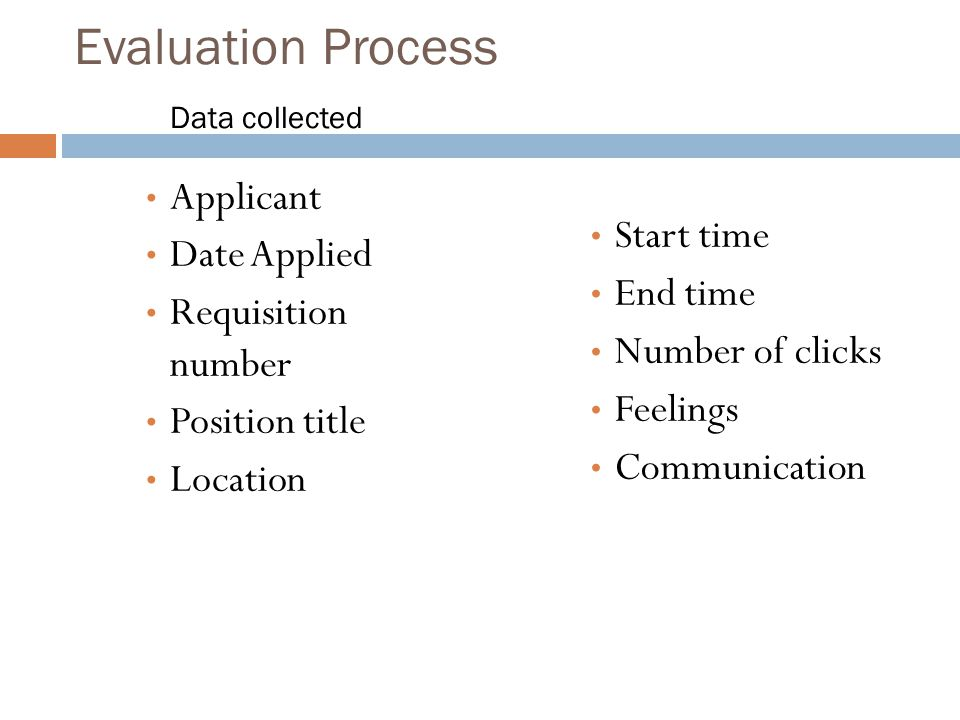 Evaluation Process Data collected