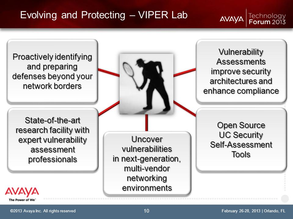Evolving and Protecting – VIPER Lab