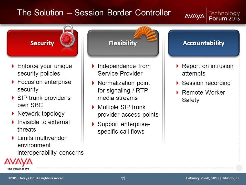 The Solution – Session Border Controller