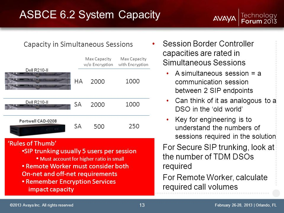 Capacity in Simultaneous Sessions