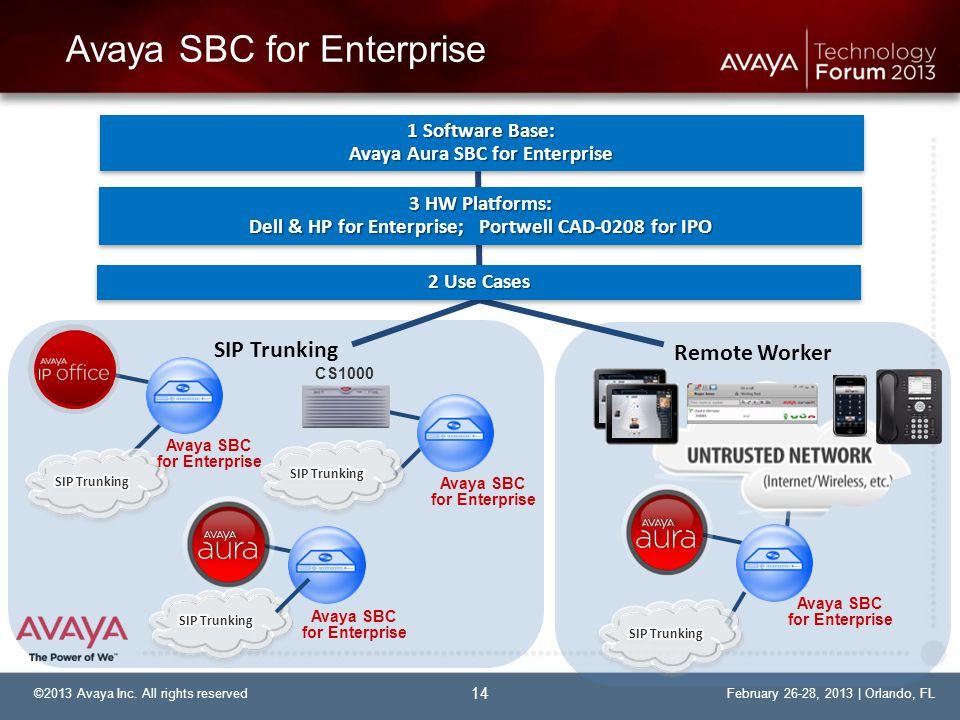Avaya SBC for Enterprise