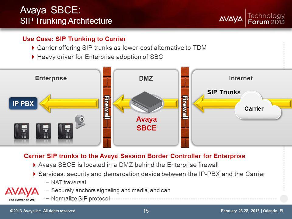 Avaya SBCE: SIP Trunking Architecture