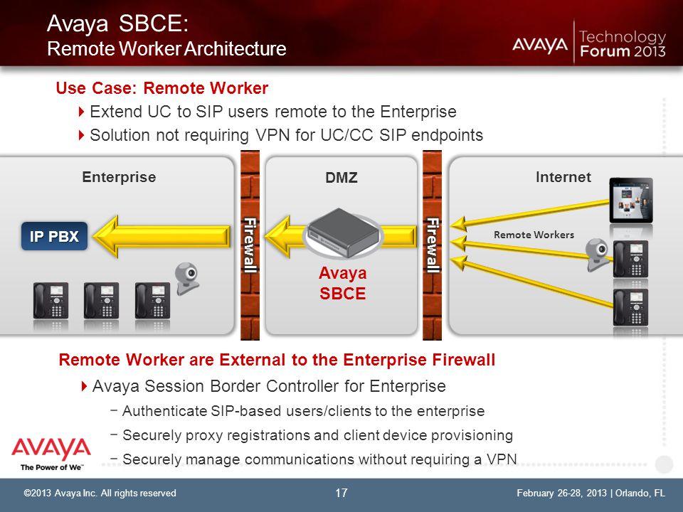Avaya SBCE: Remote Worker Architecture