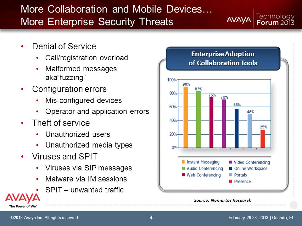Enterprise Adoption of Collaboration Tools Source: Nemertes Research