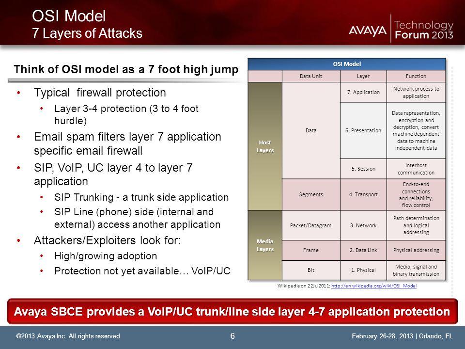 OSI Model 7 Layers of Attacks