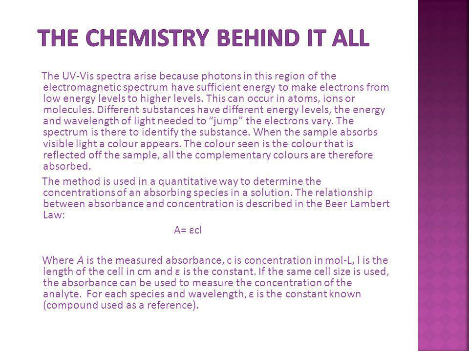 The Chemistry behind it all