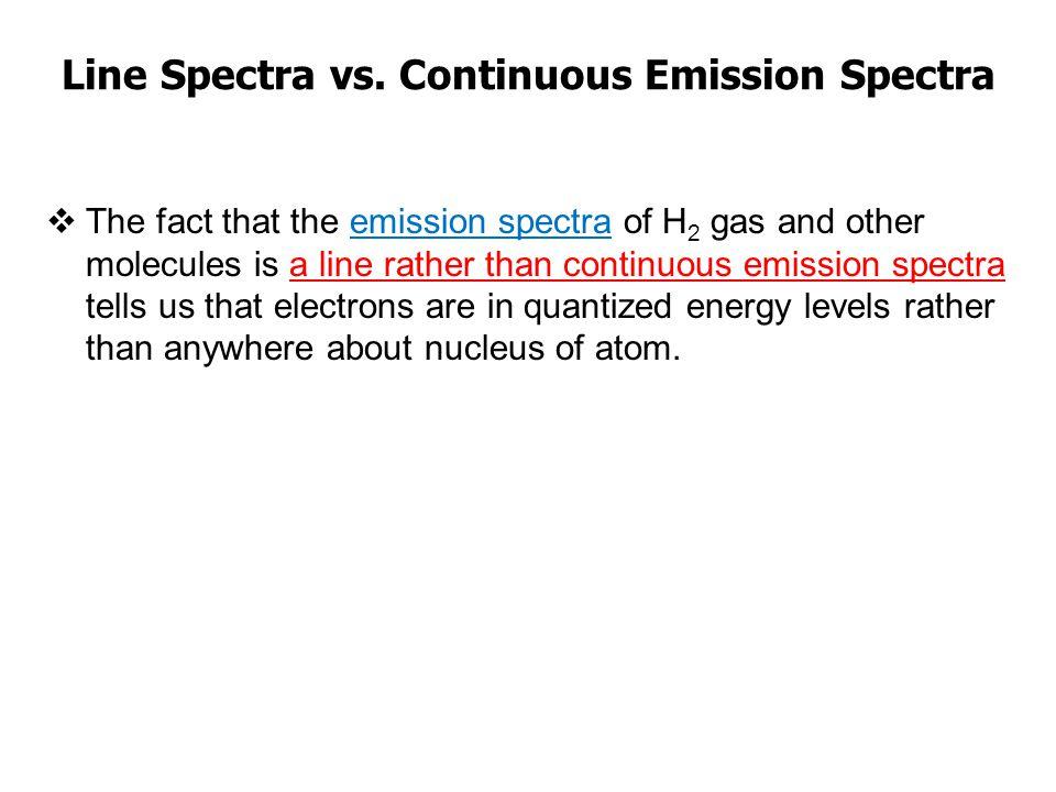 Line Spectra vs. Continuous Emission Spectra