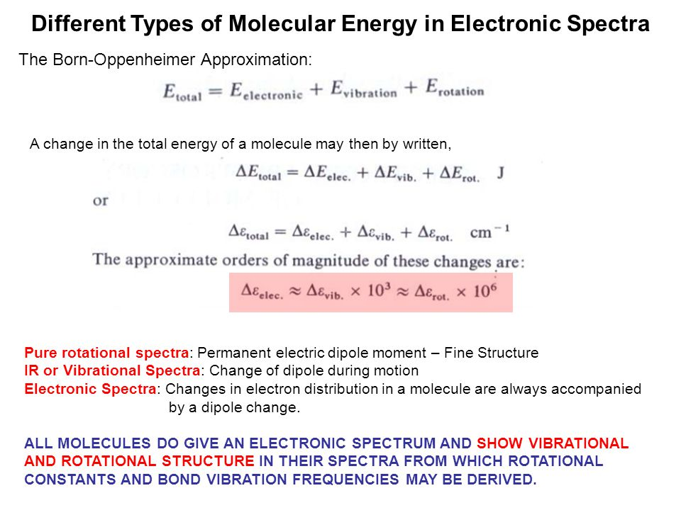 Different Types of Molecular Energy in Electronic Spectra