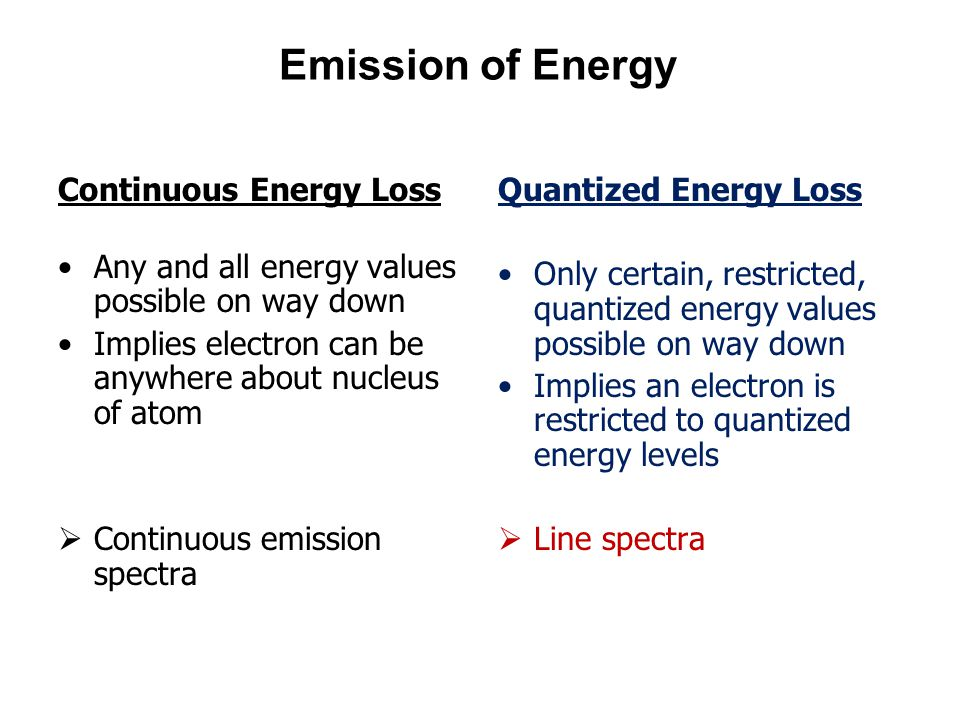 Emission of Energy Continuous Energy Loss